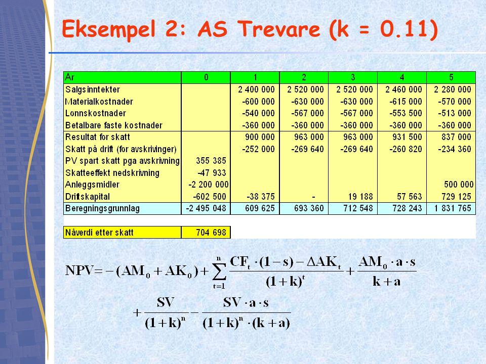 Eksempel 2: AS Trevare (k = 0.11)