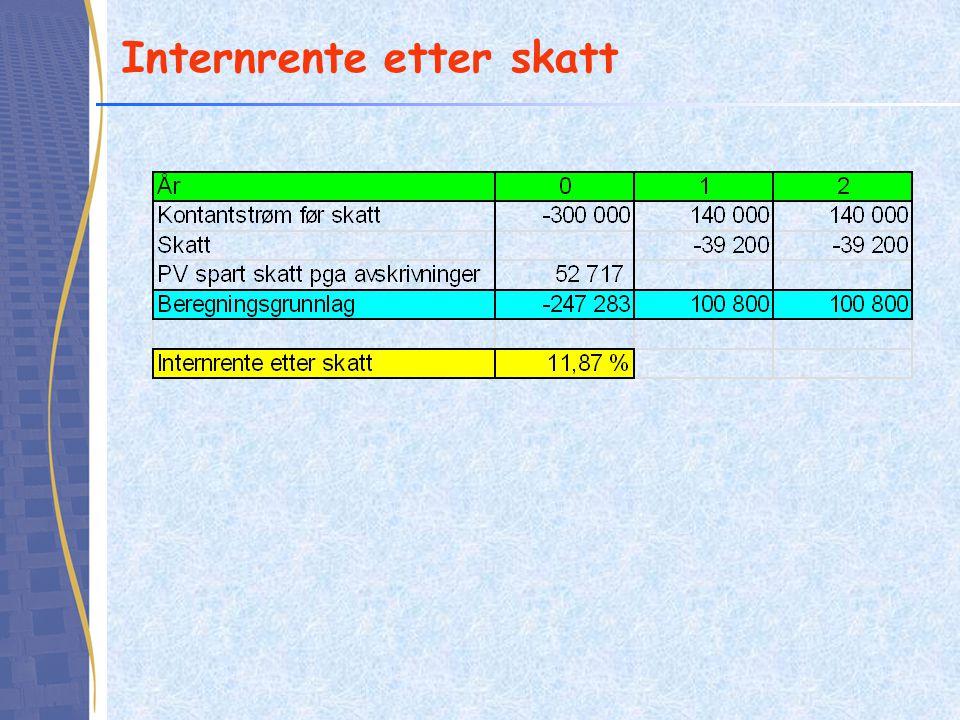 Internrente etter skatt