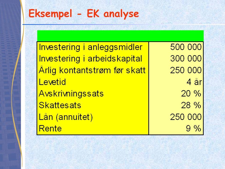Eksempel - EK analyse