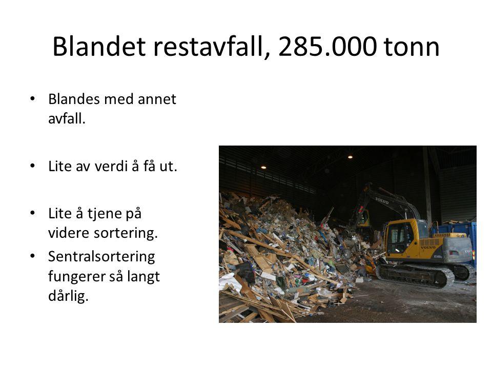 Blandet restavfall, 285.000 tonn
