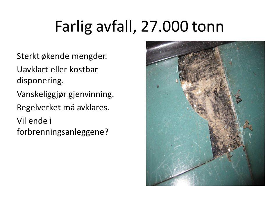 Farlig avfall, 27.000 tonn