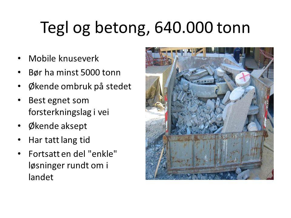 Tegl og betong, 640.000 tonn Mobile knuseverk Bør ha minst 5000 tonn