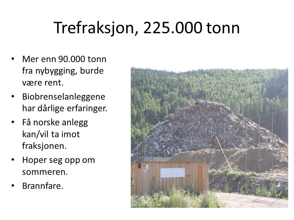 Trefraksjon, 225.000 tonn Mer enn 90.000 tonn fra nybygging, burde være rent. Biobrenselanleggene har dårlige erfaringer.