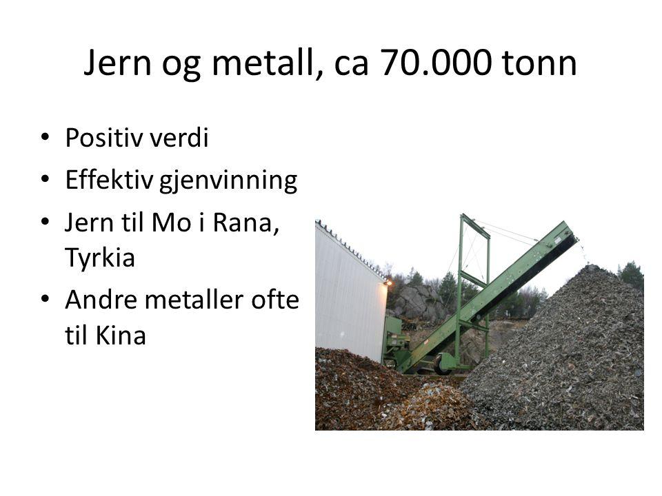 Jern og metall, ca 70.000 tonn Positiv verdi Effektiv gjenvinning