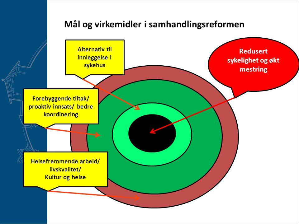 Mål og virkemidler i samhandlingsreformen