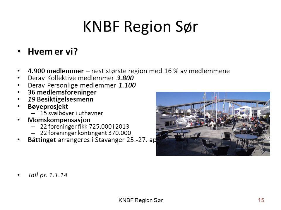 KNBF Region Sør Hvem er vi