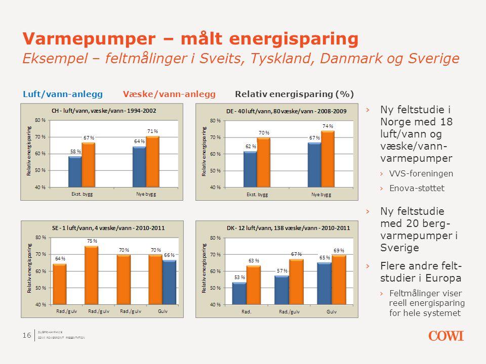 Varmepumper – målt energisparing Eksempel – feltmålinger i Sveits, Tyskland, Danmark og Sverige