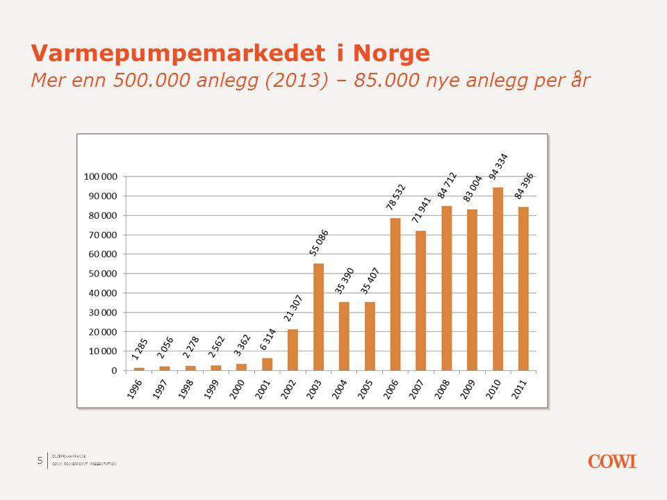 Varmepumpemarkedet i Norge Mer enn 500. 000 anlegg (2013) – 85