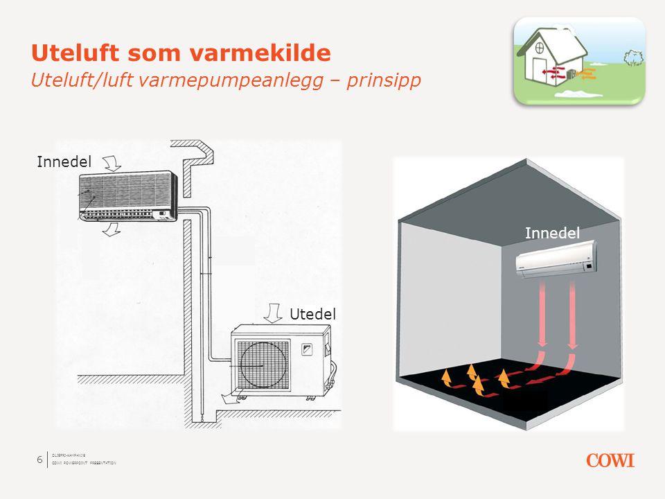 Uteluft som varmekilde Uteluft/luft varmepumpeanlegg – prinsipp