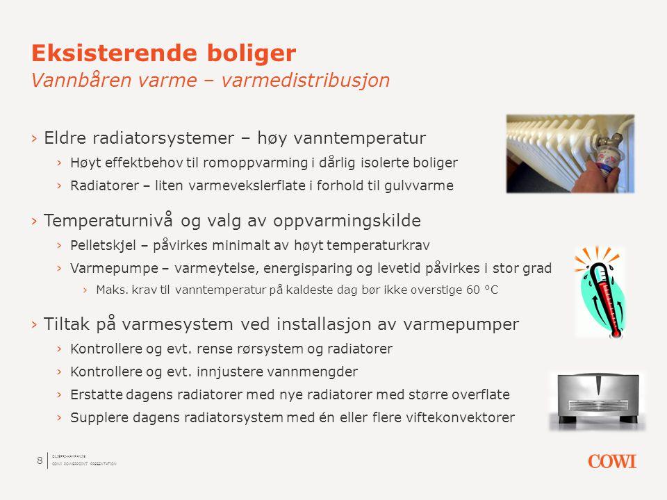 Eksisterende boliger Vannbåren varme – varmedistribusjon