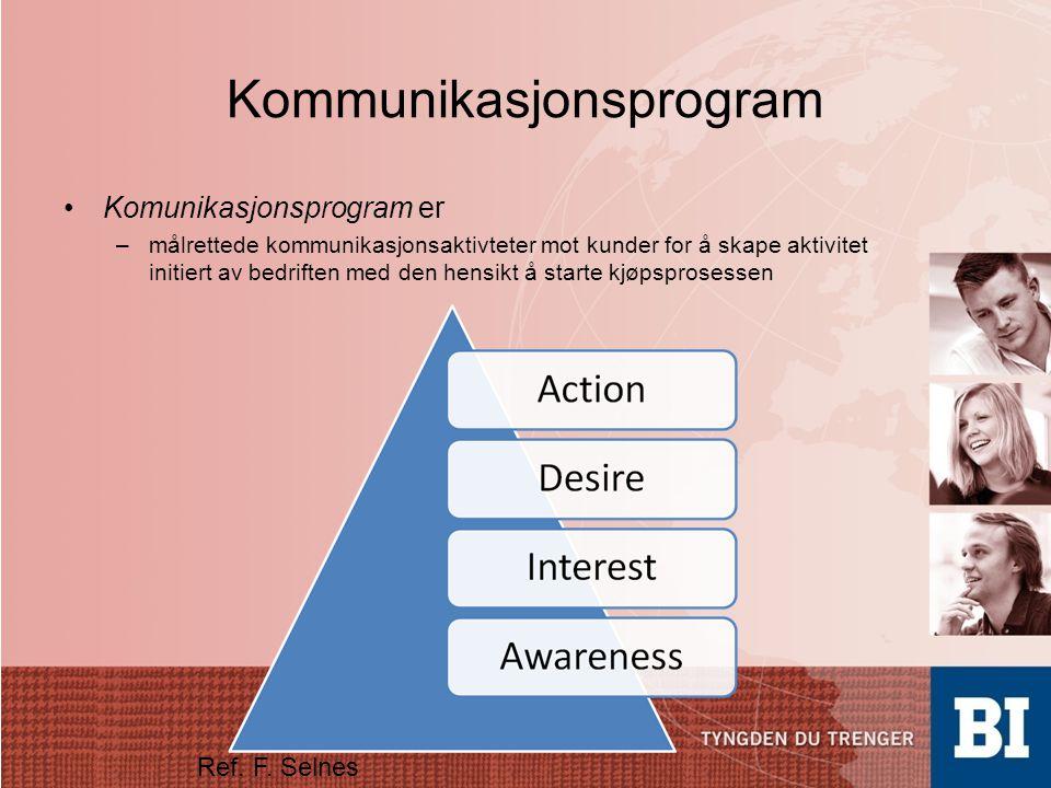 Kommunikasjonsprogram