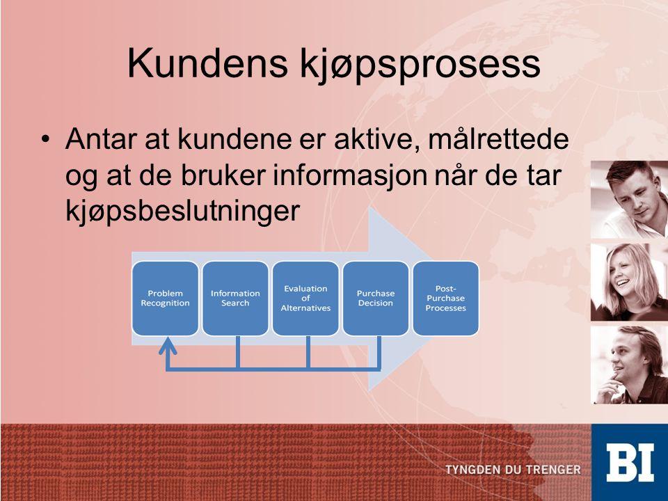 Kundens kjøpsprosess Antar at kundene er aktive, målrettede og at de bruker informasjon når de tar kjøpsbeslutninger.