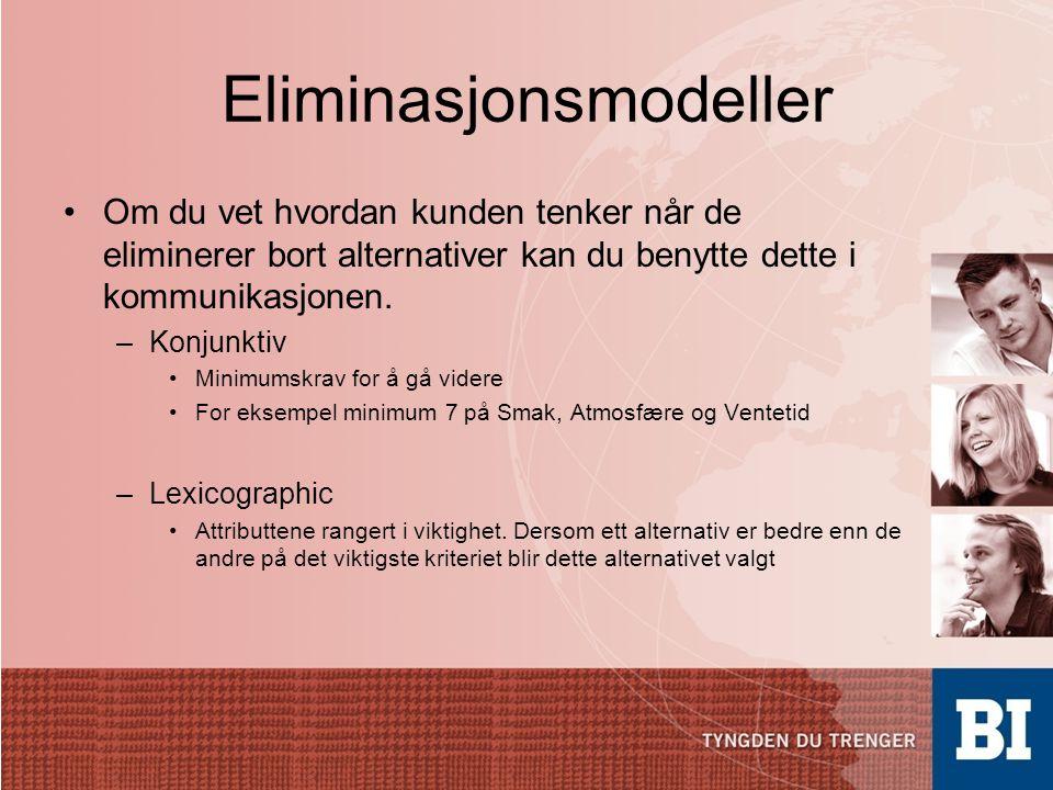 Eliminasjonsmodeller