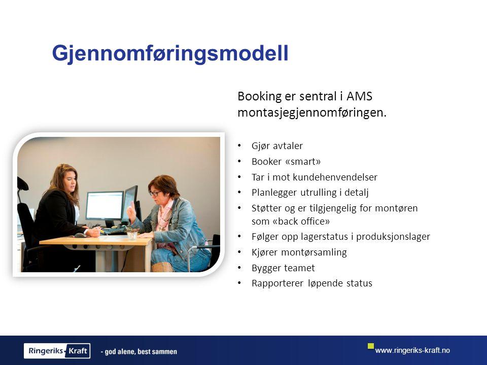 Gjennomføringsmodell