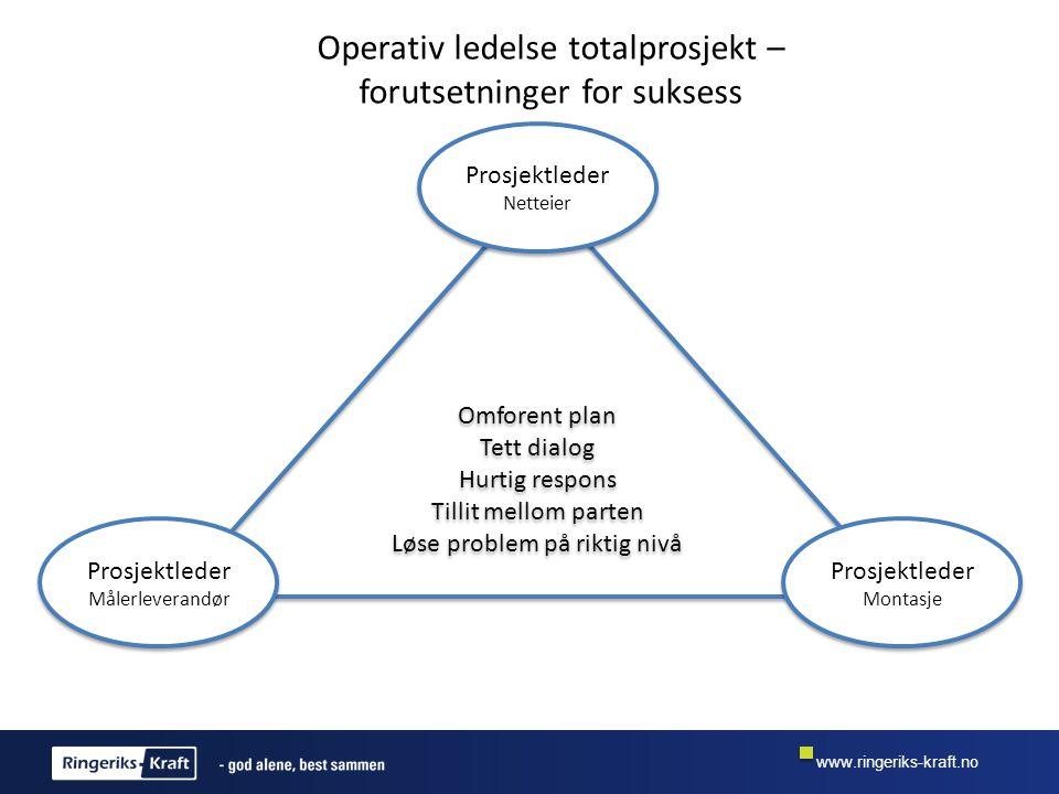 Operativ ledelse totalprosjekt – forutsetninger for suksess