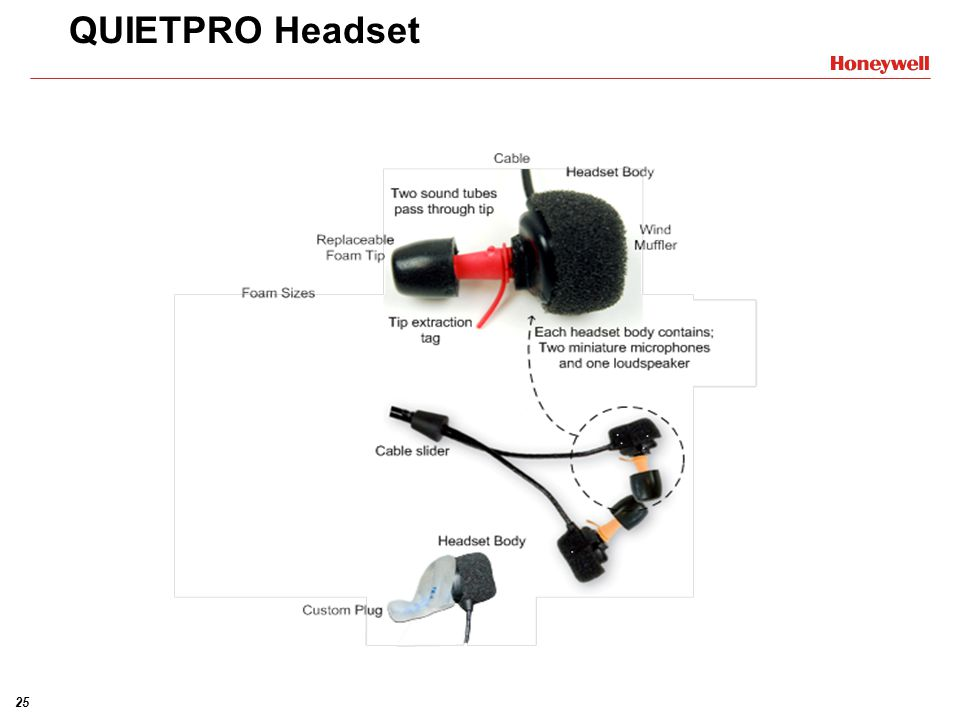 QUIETPRO Headset