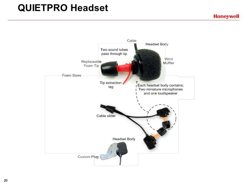 QUIETPRO Headset
