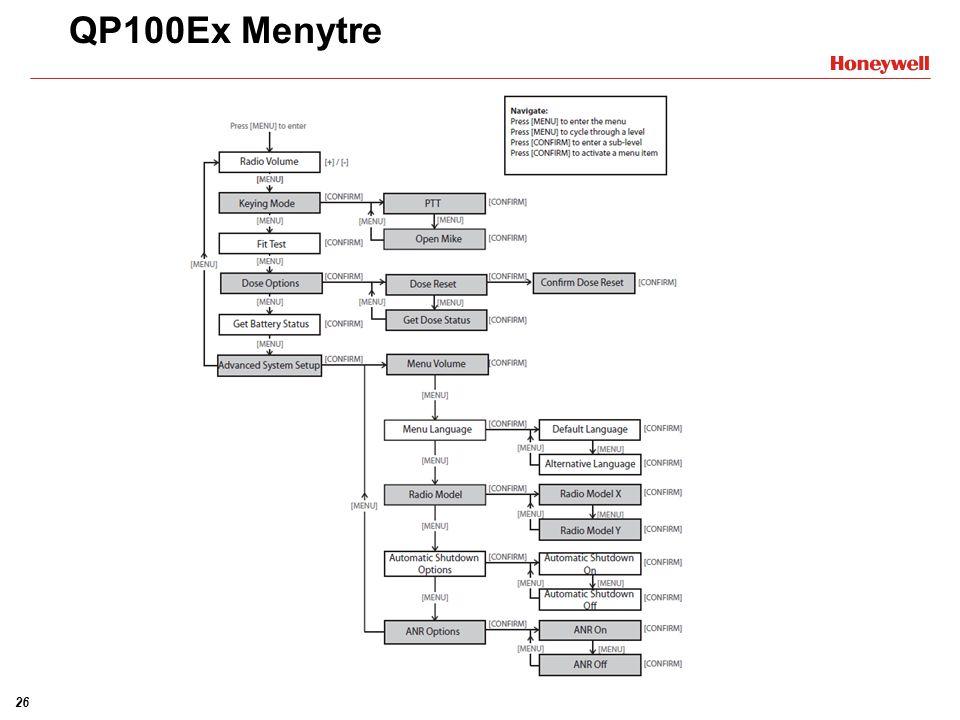 QP100Ex Menytre
