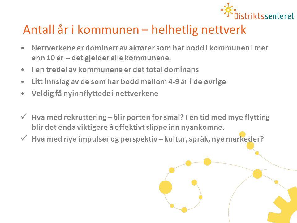 Antall år i kommunen – helhetlig nettverk