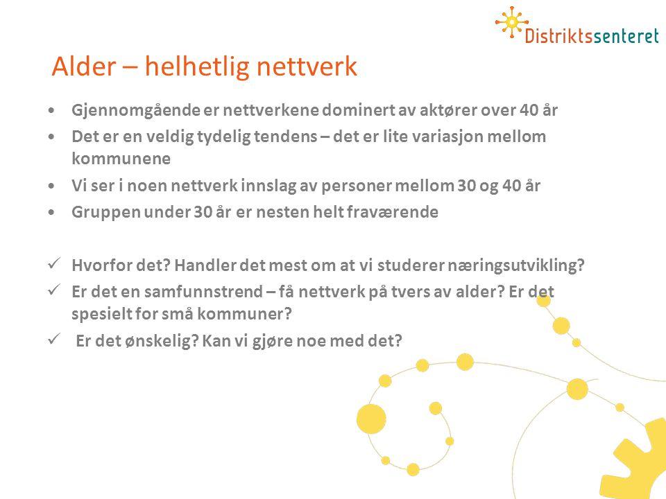 Alder – helhetlig nettverk