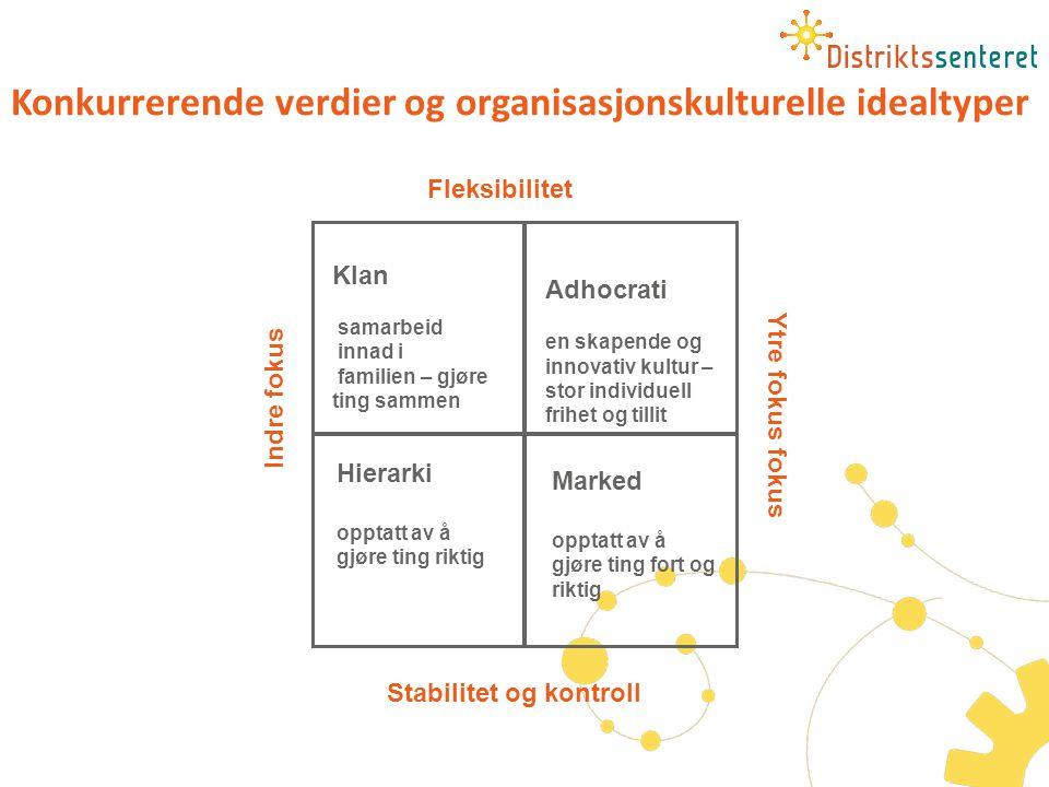 Konkurrerende verdier og organisasjonskulturelle idealtyper