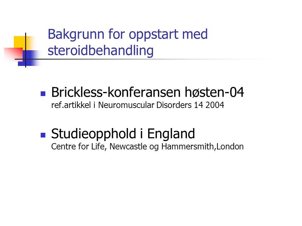 Bakgrunn for oppstart med steroidbehandling