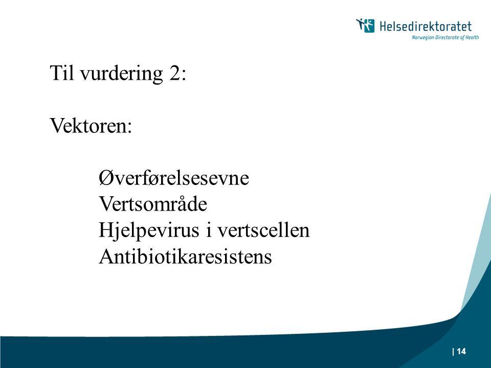 Til vurdering 2: Vektoren: Øverførelsesevne. Vertsområde.
