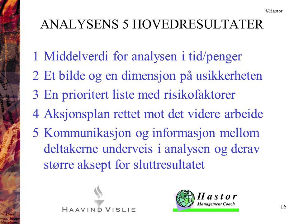 ANALYSENS 5 HOVEDRESULTATER