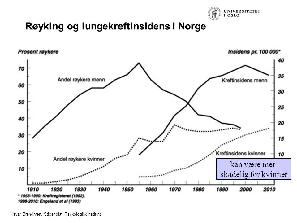 Røyking og lungekreftinsidens i Norge