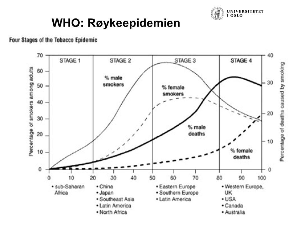 WHO: Røykeepidemien