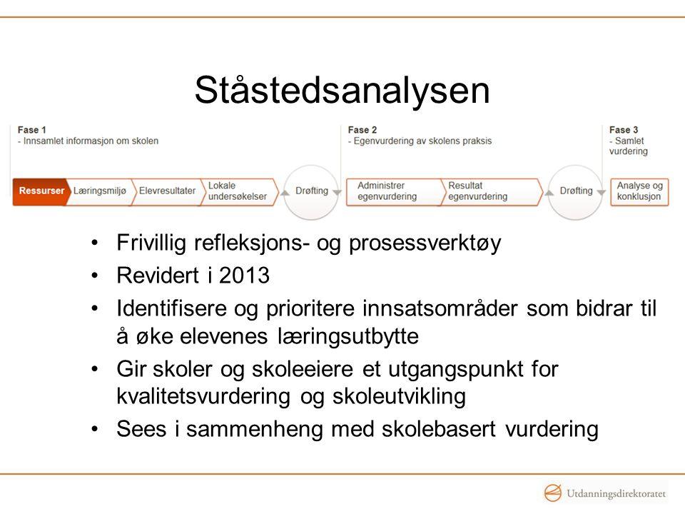 Ståstedsanalysen Frivillig refleksjons- og prosessverktøy