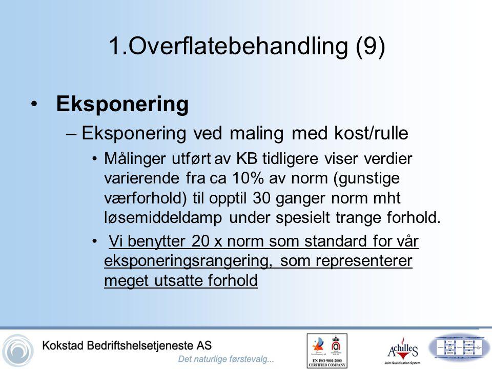 1.Overflatebehandling (9)