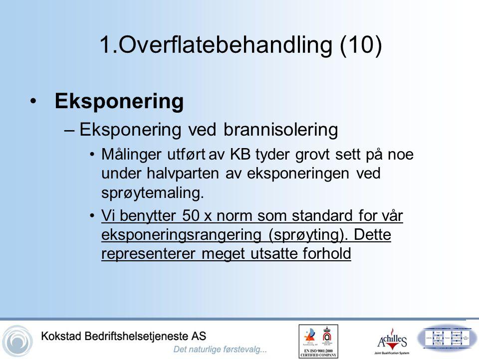 1.Overflatebehandling (10)