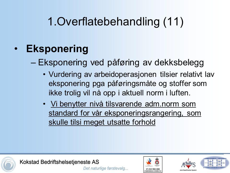 1.Overflatebehandling (11)
