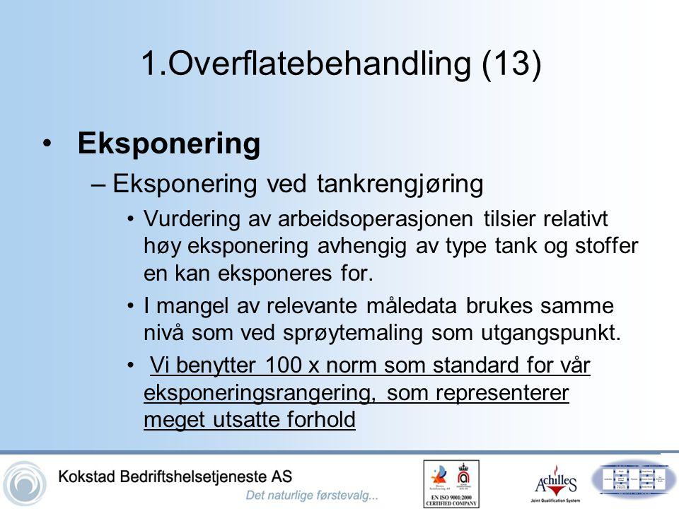 1.Overflatebehandling (13)