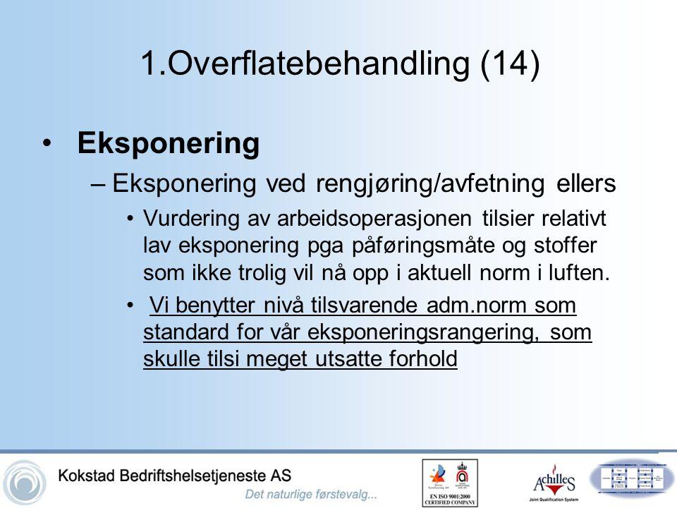 1.Overflatebehandling (14)