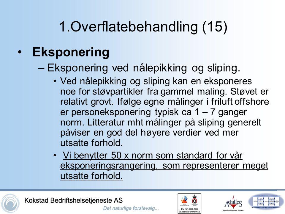 1.Overflatebehandling (15)