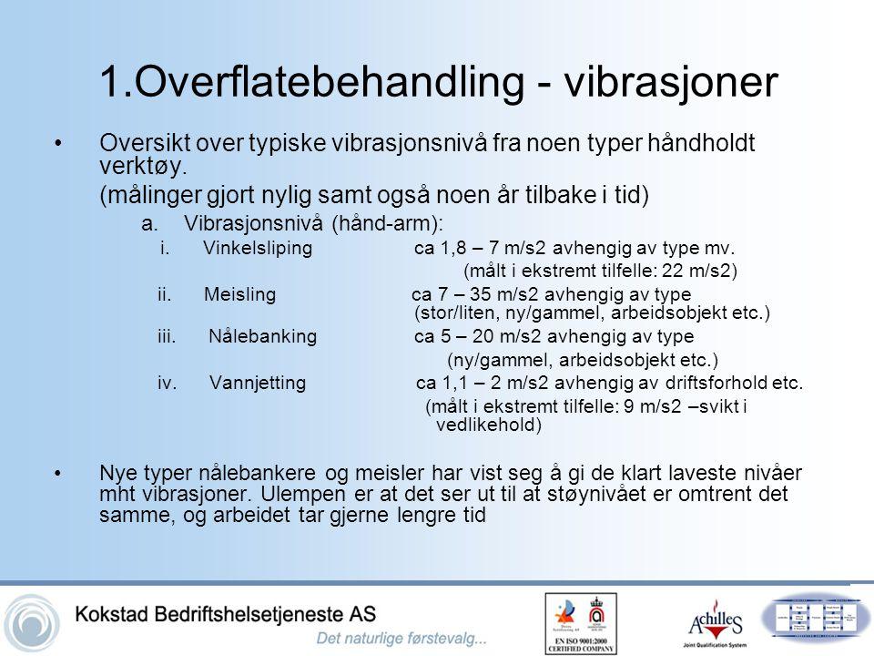 1.Overflatebehandling - vibrasjoner