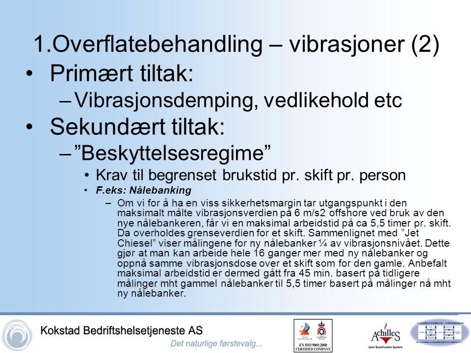 1.Overflatebehandling – vibrasjoner (2)