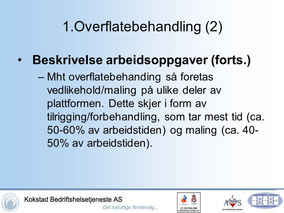 1.Overflatebehandling (2)