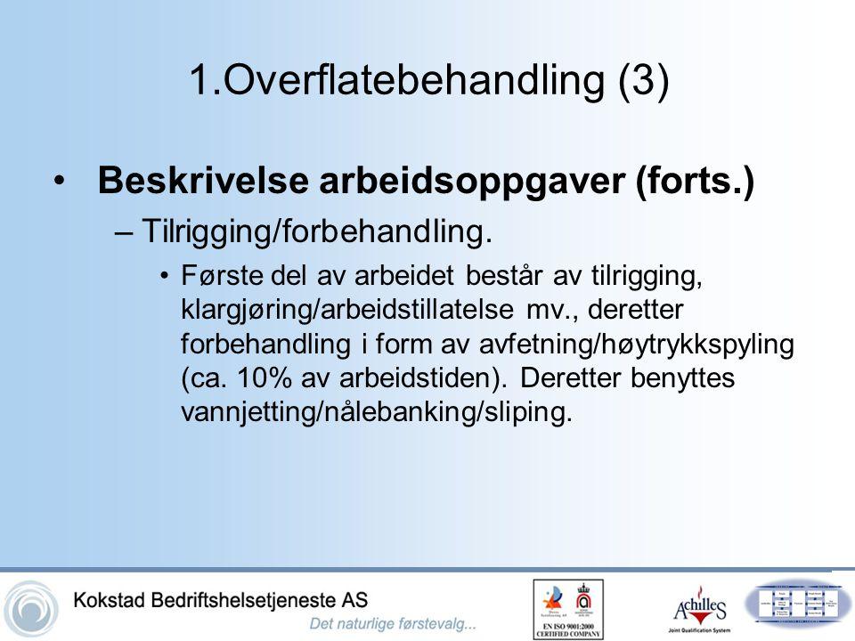 1.Overflatebehandling (3)