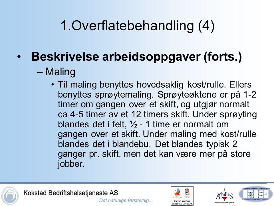 1.Overflatebehandling (4)