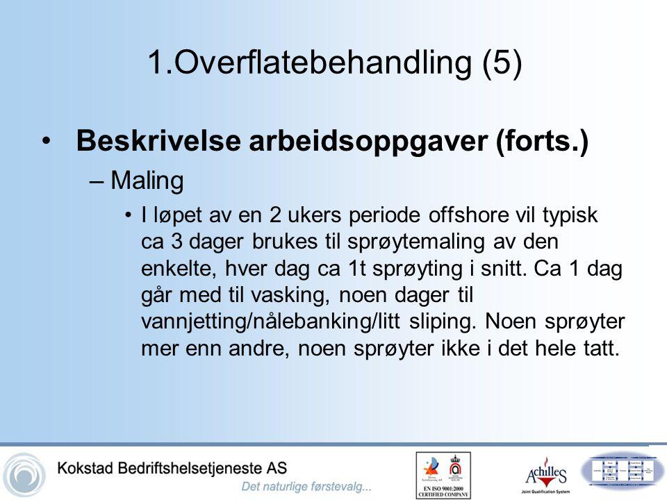 1.Overflatebehandling (5)