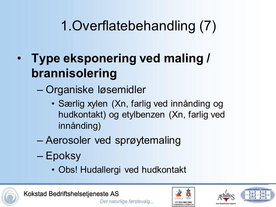 1.Overflatebehandling (7)