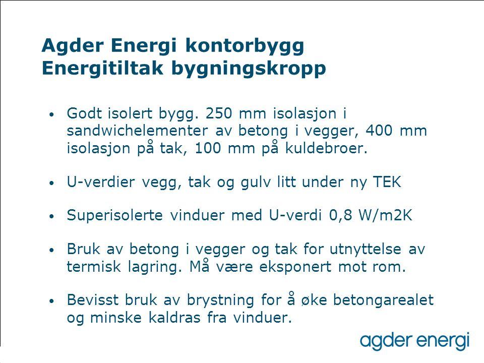 Agder Energi kontorbygg Energitiltak bygningskropp
