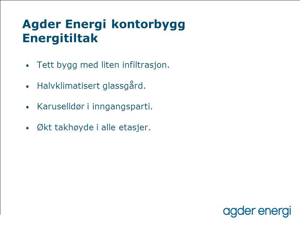 Agder Energi kontorbygg Energitiltak
