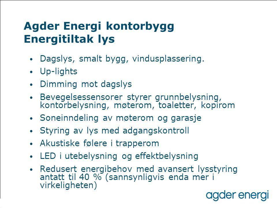 Agder Energi kontorbygg Energitiltak lys