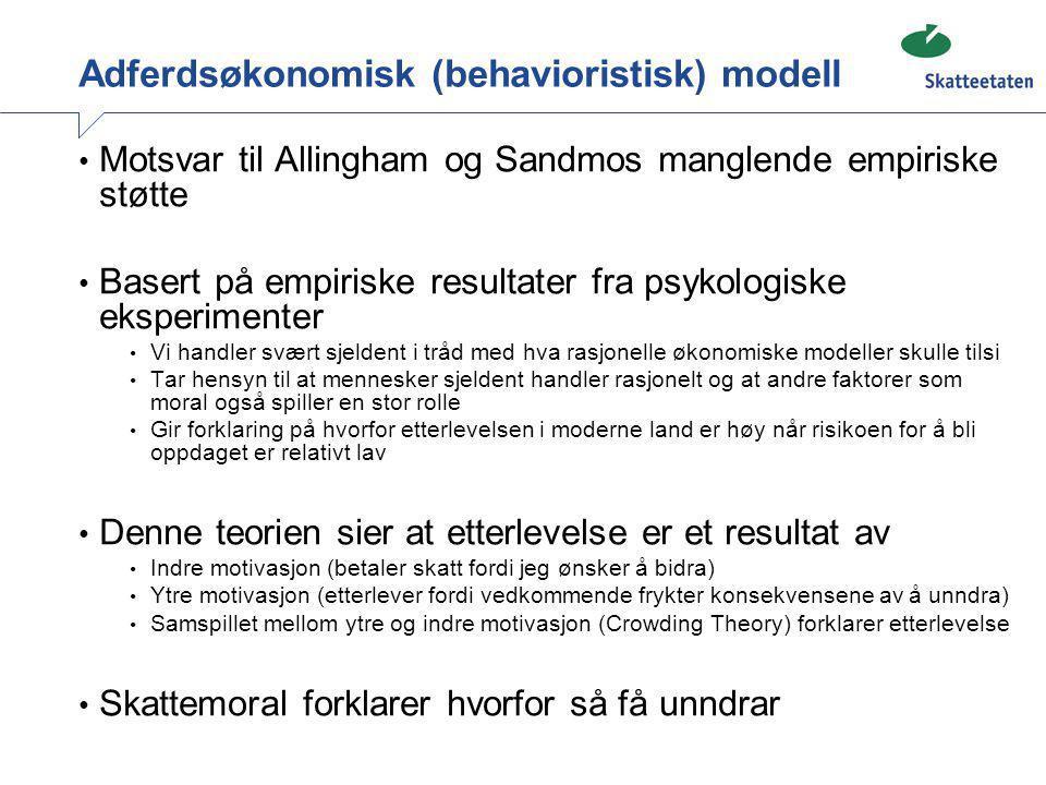 Adferdsøkonomisk (behavioristisk) modell