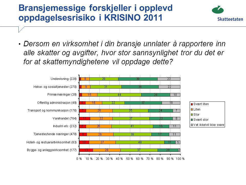 Bransjemessige forskjeller i opplevd oppdagelsesrisiko i KRISINO 2011