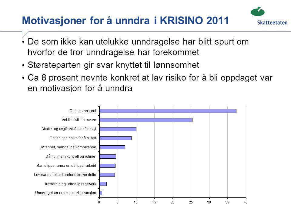 Motivasjoner for å unndra i KRISINO 2011